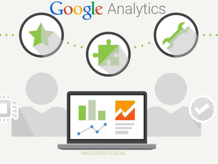 google-analytics-audit-b